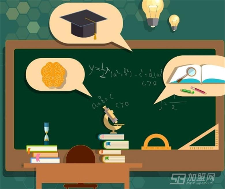 火花思維數學教育