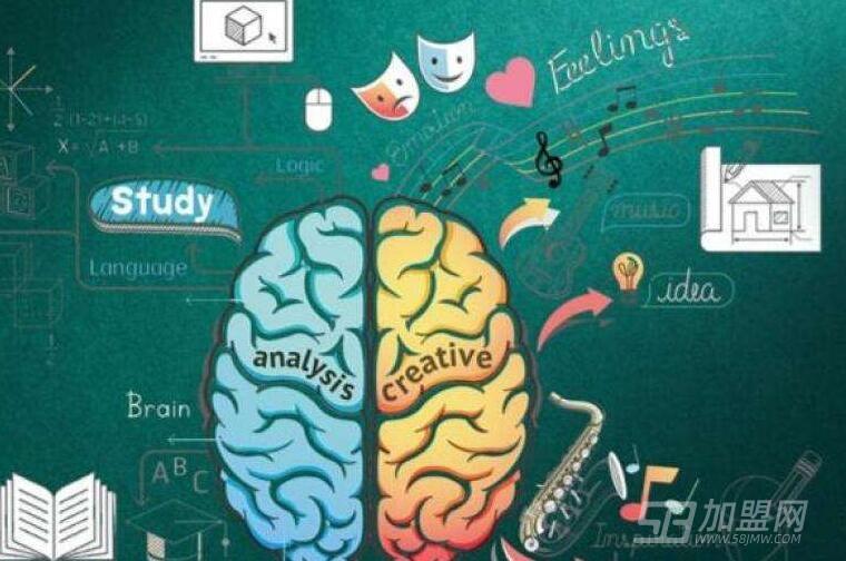 引爆右脑脑力训练